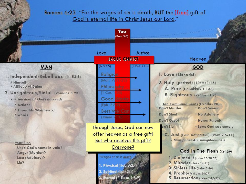 Romans 6:23 For the wages of sin is death, BUT the [free] gift of God is eternal life in Christ Jesus our Lord.